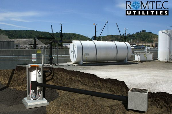 Complete Stormwater Pump Station